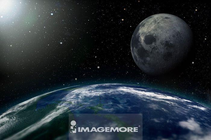 地球,月亮
