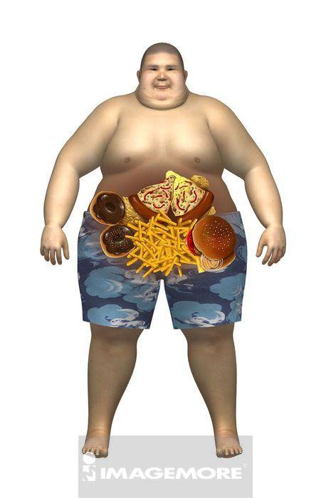 肥胖 过重 三高
